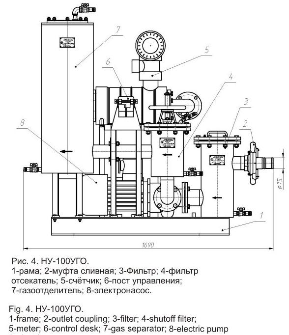 Насосная установка НУ-100УГО