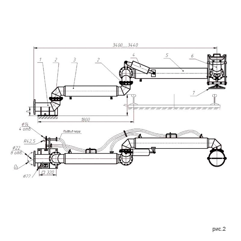 рис.2. Установки слива-налива УСН-175 (УСН-175/5Пп) с четырьмя шарнирами